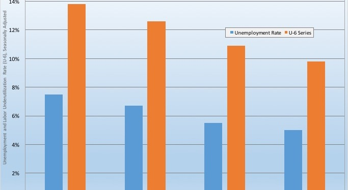 Employers Continue to Hire, Consumers Spend: What We Learned During the Week of March 28-April 1