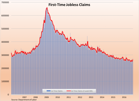 jobless-claims-123016