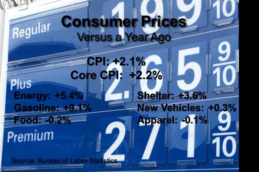 consumer-prices-012017
