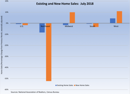 Existing and New Home Sales July 2018 082418