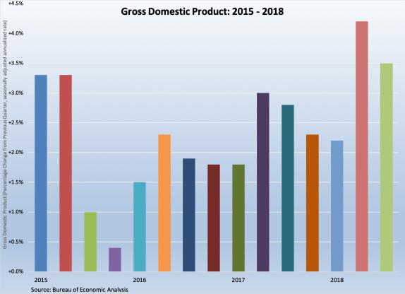 GDP-2015-8 102618